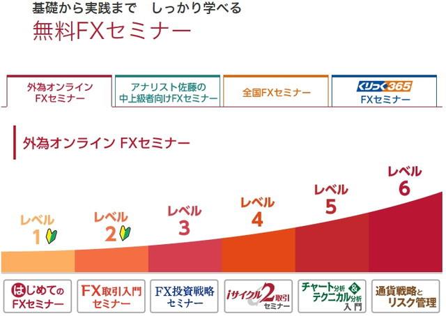 外為オンラインのFXセミナー