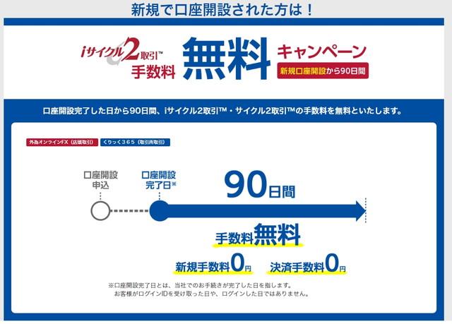 外為オンライン iサイクル キャンペーン