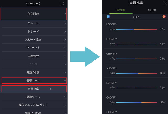 【DMM FX アプリ 使い方】売買比率