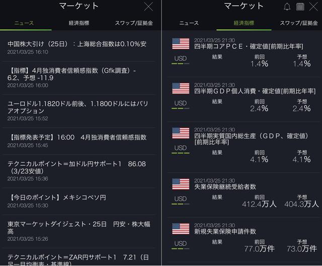 【DMM FX アプリ 使い方】マーケット情報