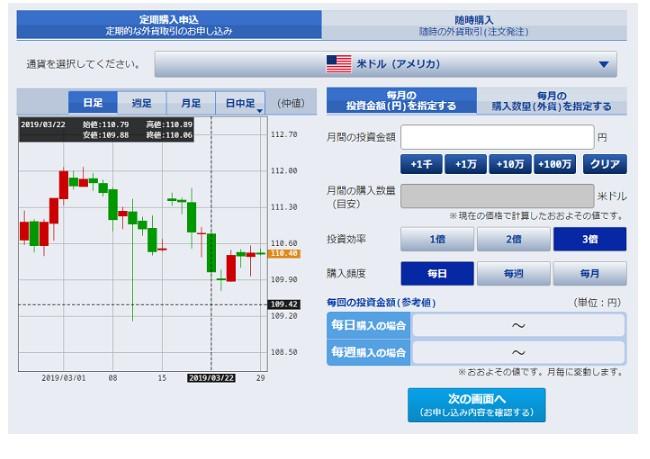 積立FXの購入申し込み画面